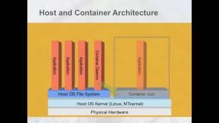 Containers VM Comparison