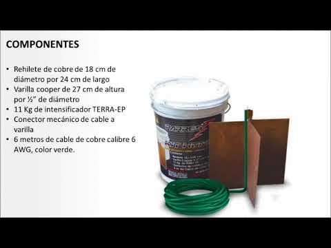 Video Kit Home Parres
