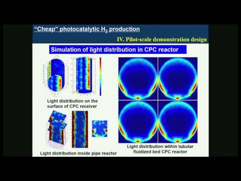 Dengwei Jing plenary: Solar Hydrogen -- Harvesting Light and Heat from the Sun