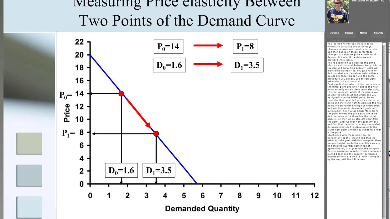Mm050201 Price Elasticity Of Demand The Midpoint Formula Youtube