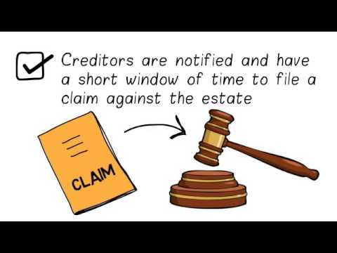 What is Probate (Animated Video)