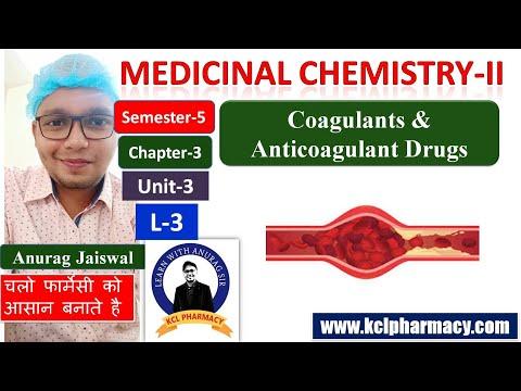 Coagulants & Anticoagulants