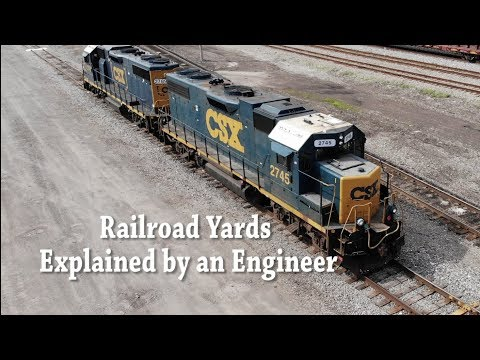 Railroad Yard Explained. Past & Present with Great Modeling Ideas.