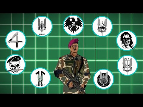 ParaSF Individual Battalions In Indian Army | Para Special Force Units Specialisation