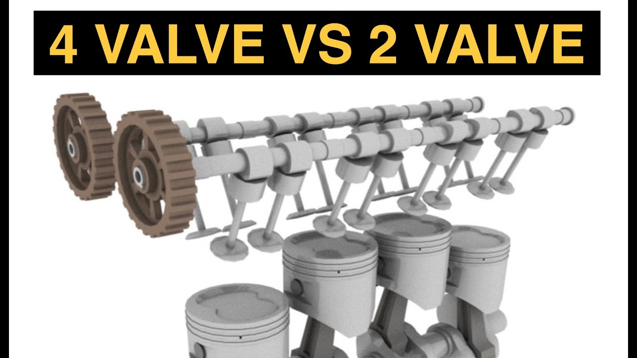 Why Are 4 Valves Better Than 2 Dohc Vs Ohv Youtube