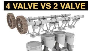 Video DOHC vs SOHC vs OHV - Explained download MP3, 3GP, MP4, WEBM, AVI, FLV Februari 2018