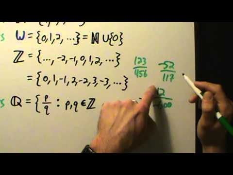 Intermediate Algebra - Common Sets of Numbers
