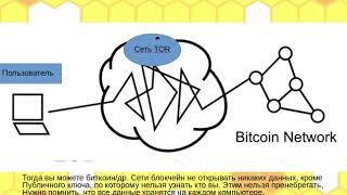 Как работает блокчейн? Часть 2. (на блюдечке от Бовсуновского).