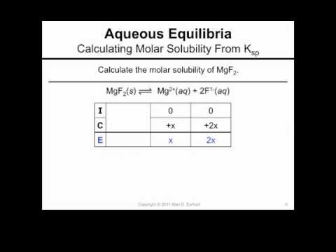 Calculate The Molar Solubility From The Solubility Product