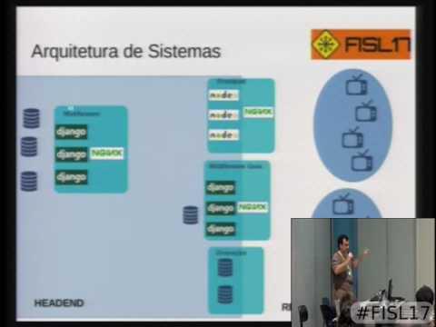 Cache do nginx para APIs entendendo e controlando