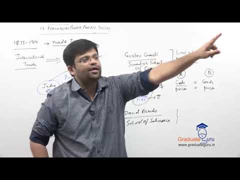 TYBCOM - Economics -Purchasing Power Parity theory