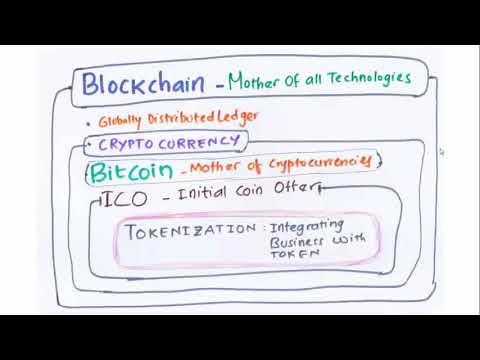 Blockchain Masterclass - 02