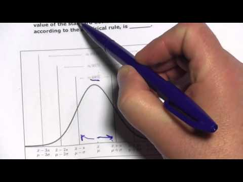 when would you use chebyshev s theorem and the empirical rule in business