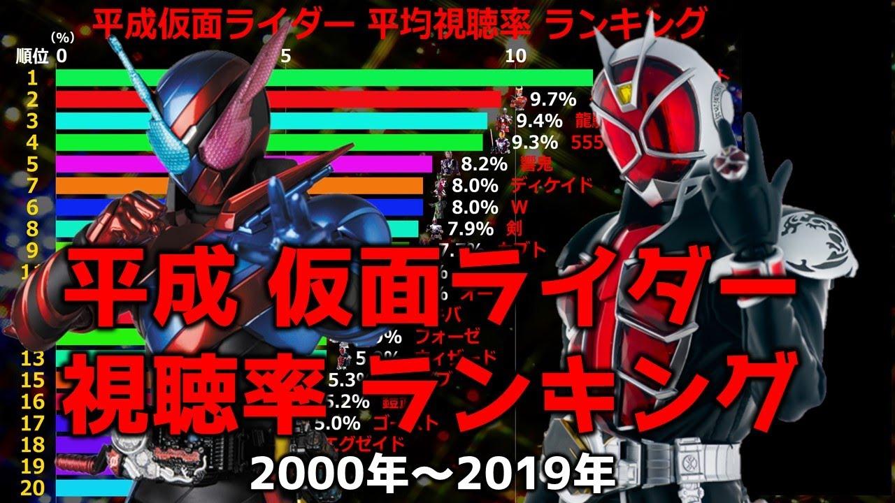 人気 ランキング 仮面 ライダー 平成