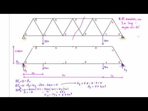 Truss analysis by method of sections: worked example #1