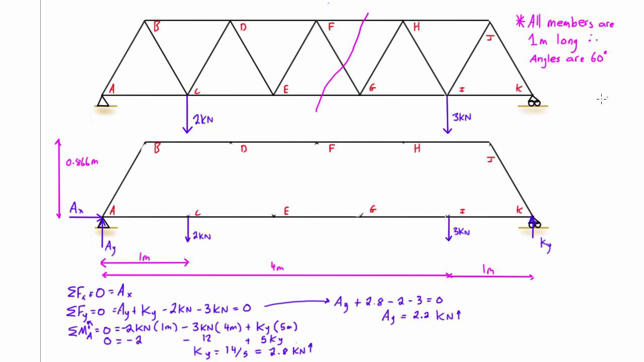 Analysis Of Trusses And Frames Pdf   lajulak org
