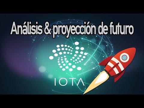 ✅Criptomoneda IOTA - Análisis completo & proyección del precio futuro