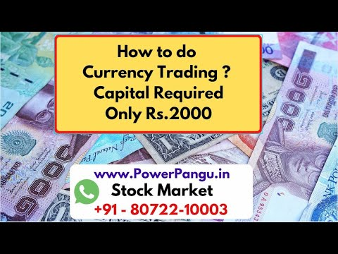 Currency market options trading