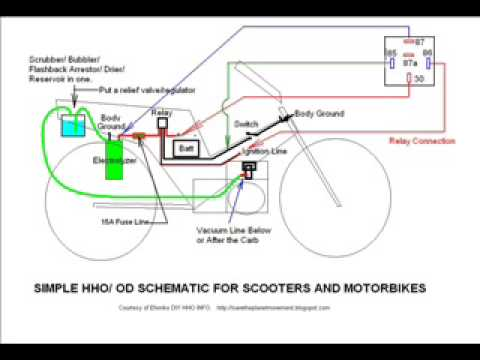 hqdefault hho bike schematic youtube