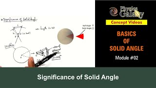 2. Physics | Solid Angle | Significance of Solid Angle | by Ashish Arora