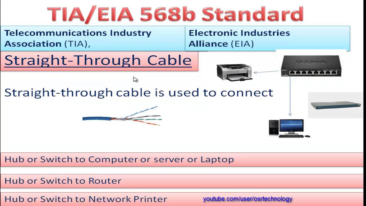 Straight Cable And Cross Cable In Hindi Color Code For