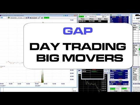 Day Trading Gaps : $TGTX $CNCE