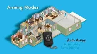 Cox Homelife How To | Security & Home Automation Overview of the Basics