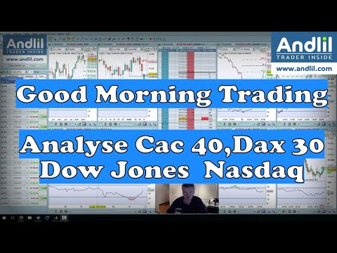 Le Good Morning Trading Analyses Dax 30 Cac 40 YM NQ ES 26 mars 2020 par Benoist Rousseau Andlil