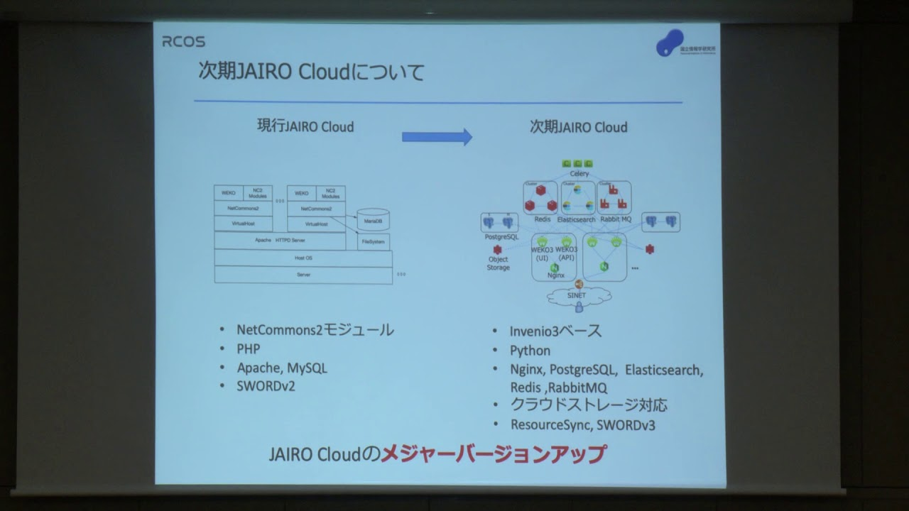 次期JAIRO Cloud:コンテンツ・O...