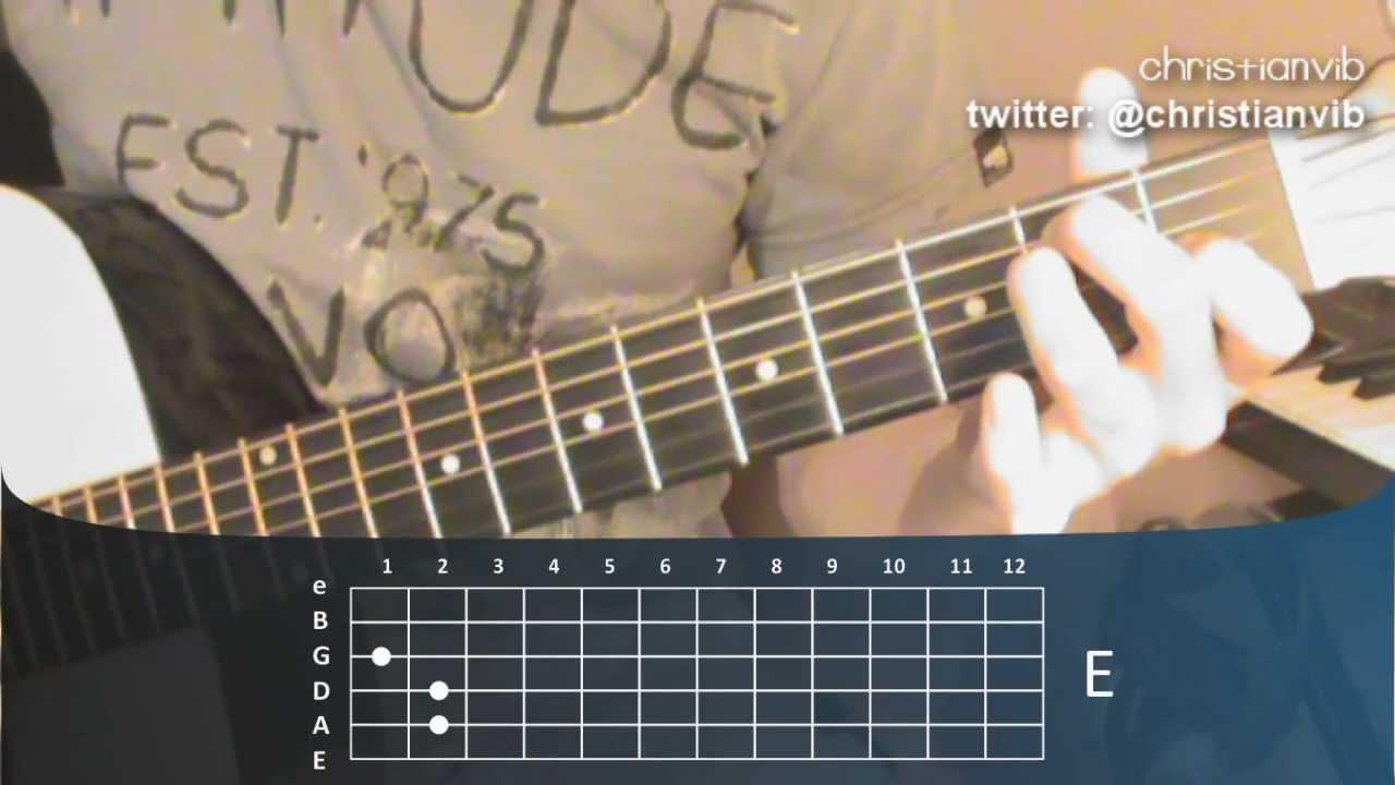 Tocar Guitarra Acústica - Leccion 4 / Acorde de Mi (HD) Tutorial ...