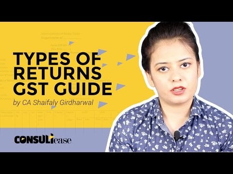 Guide on GST Returns - Types of GST Returns Explained in HINDI by CA Shaifaly Girdharwal