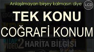 Tekkonu - Türkiyenin coğrafi konumu