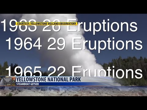 Steamboat Geyser sets eruption record in Yellowstone National Park