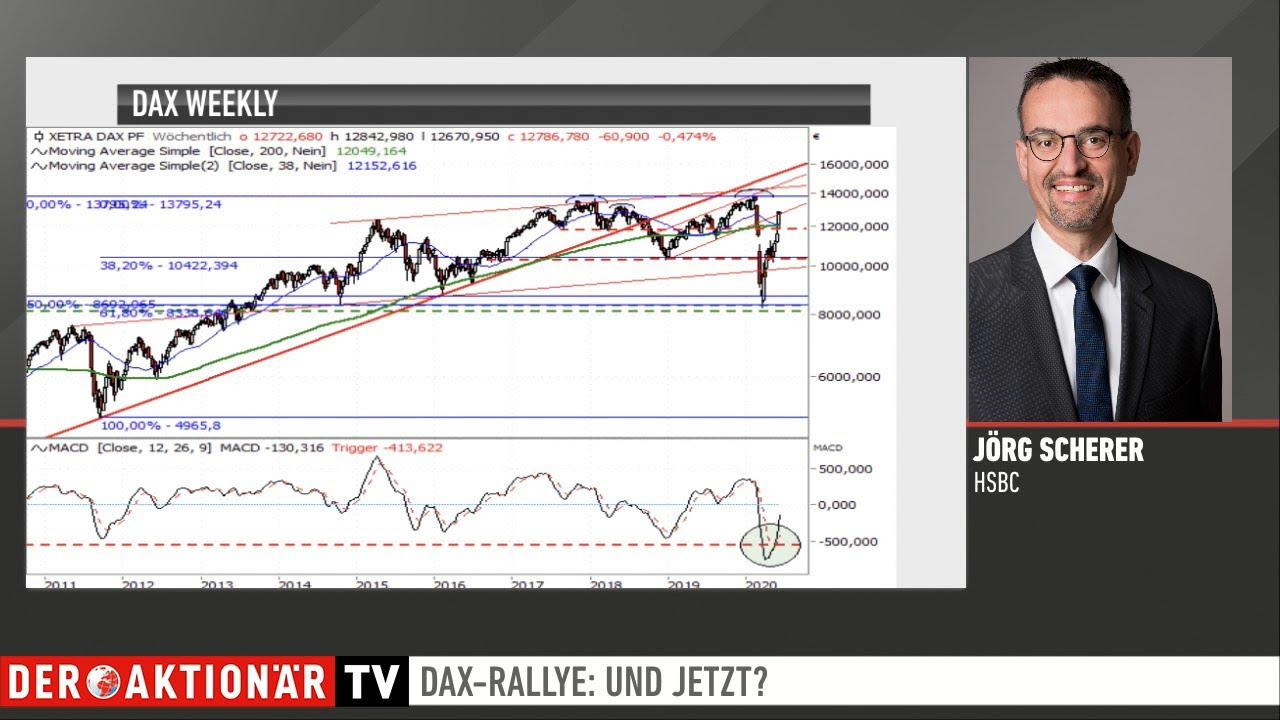 Charttechnik DAX®: Hier liegen wichtige Marken  - Zertifikate Aktuell vom 08.06.2020