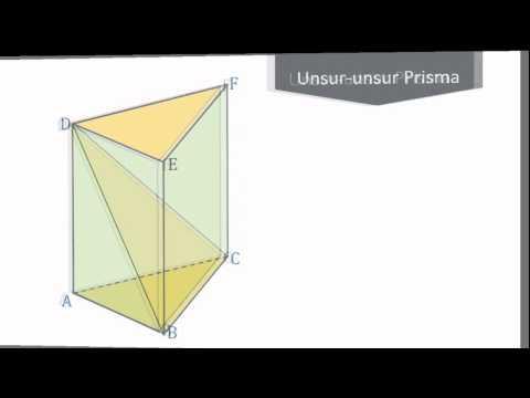 Media Pembelajaran Matematika Bangun Ruang Prisma