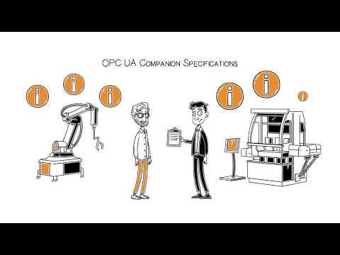 VDMA OPC UA Companion Specification einfach erklärt!