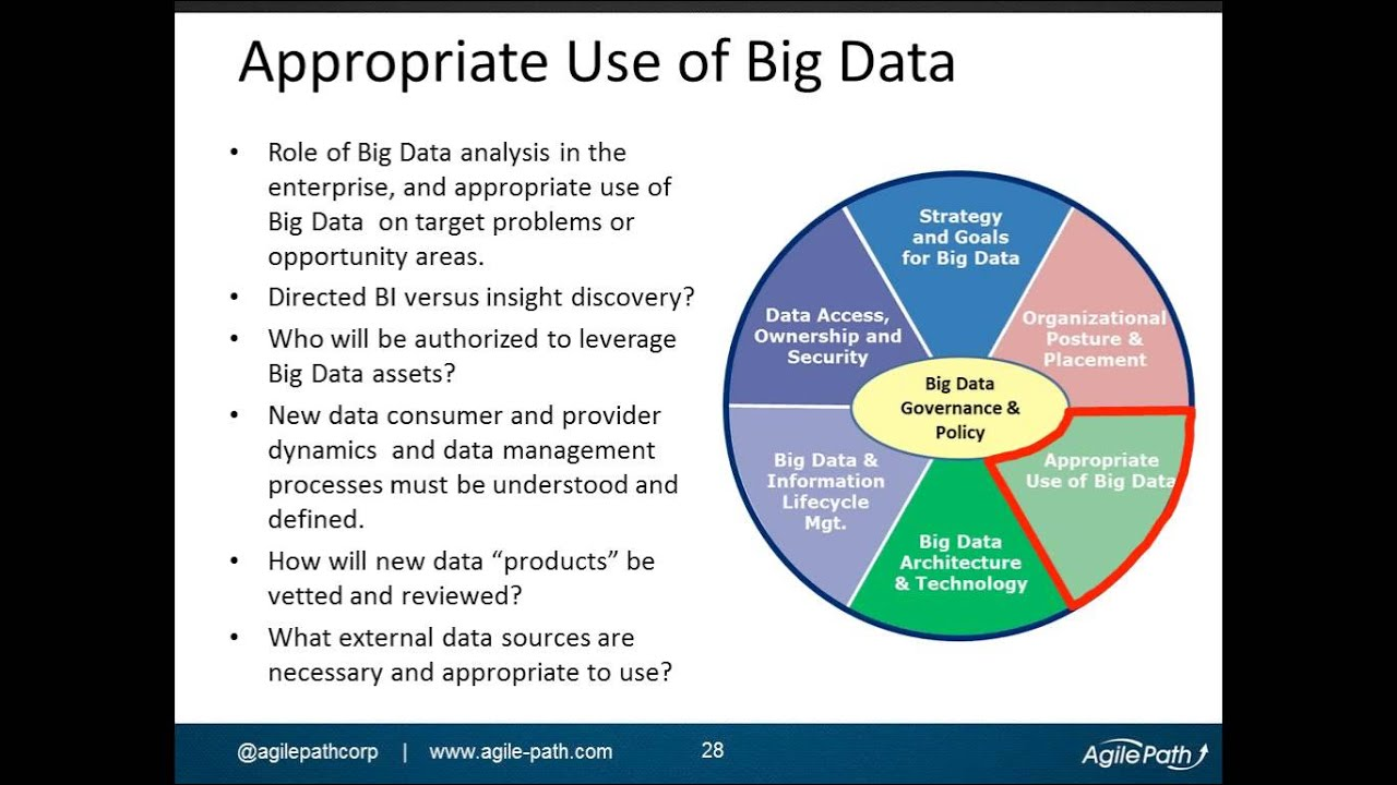 Data Governance In The Age Of Big Data Youtube