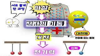 [중2과학] 물체의 대전 - 마찰전기, 정전기,  대전…