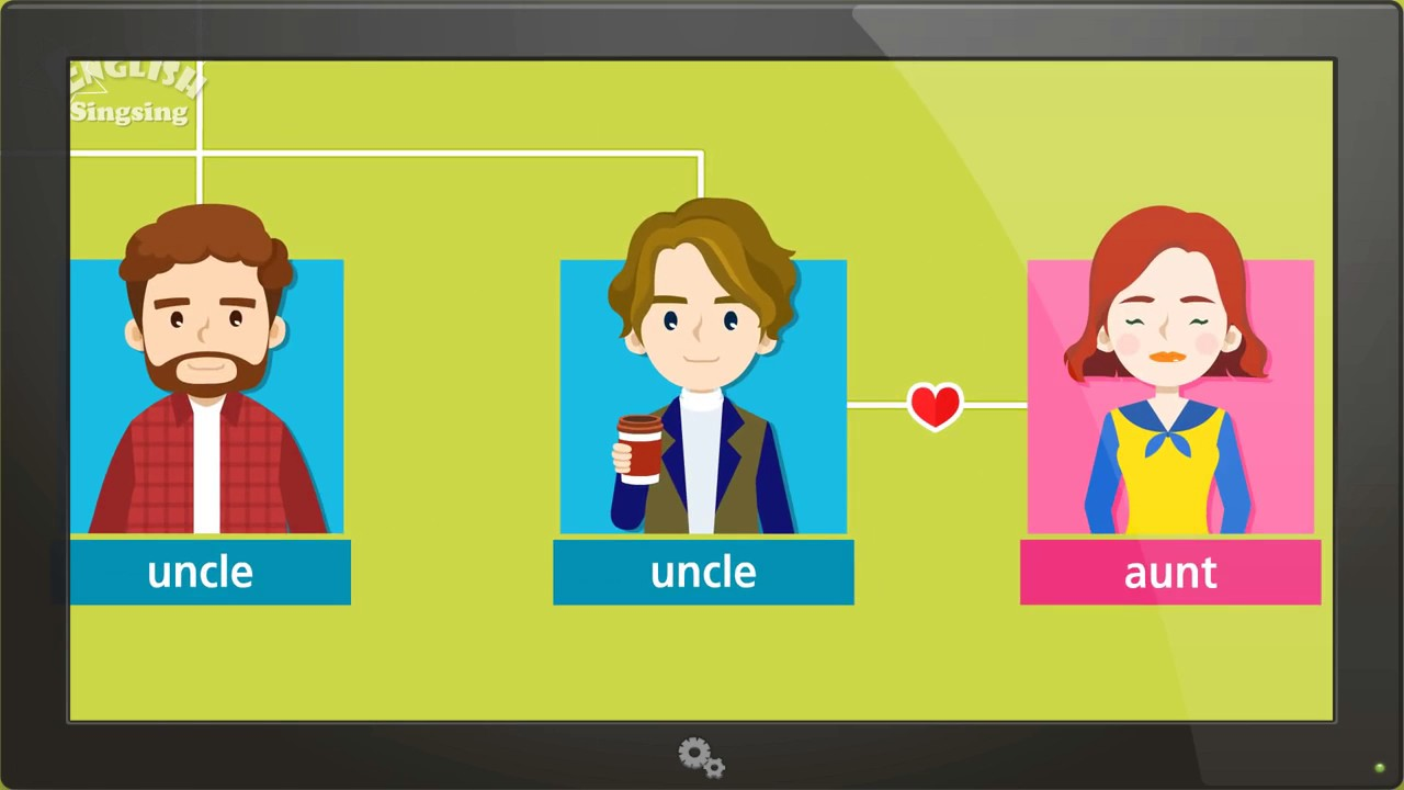Kids Vocabulary Family Family Members Tree Learn English Educational Video For Kids Youtube