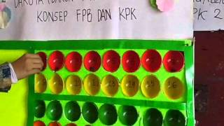 alat peraga matematika DAKOTA (dakon matematika) KPK & FPB