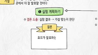 [비상교육 와이즈캠프] 개뼈노트 6학년 1학기 1단원 …