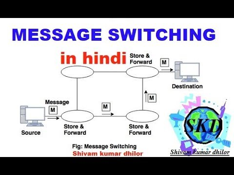 what is message