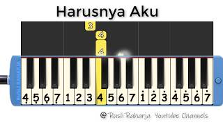 Download lagu Harusnya Aku (Armada) not Pianika