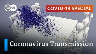 Latest research: How t๐ prevent coronavirus infections | COVID-19 Special