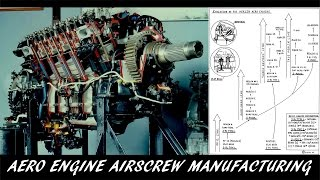 Video from the Past [19] - Airscrew Manufacturing (1940)