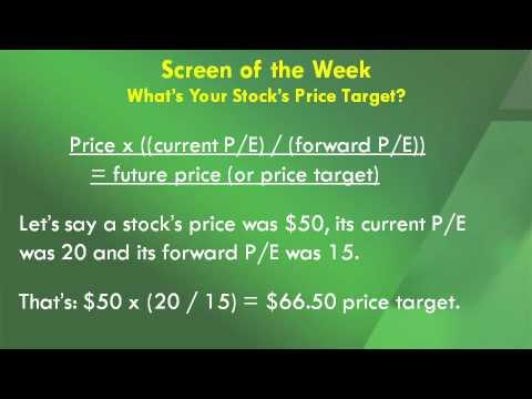 Youtube Stock Price
