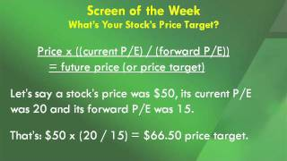 What's Your Stock's Price Target?