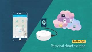 Consumer Smart Wi-Fi