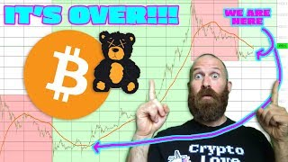 🚀🚀🚀 THE BITCOIN BEAR MARKET IS OVER 🚀🚀🚀