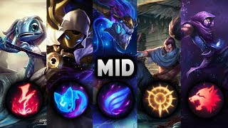 PORADNIK DO NOWYCH RUN | MID (League of Legends)